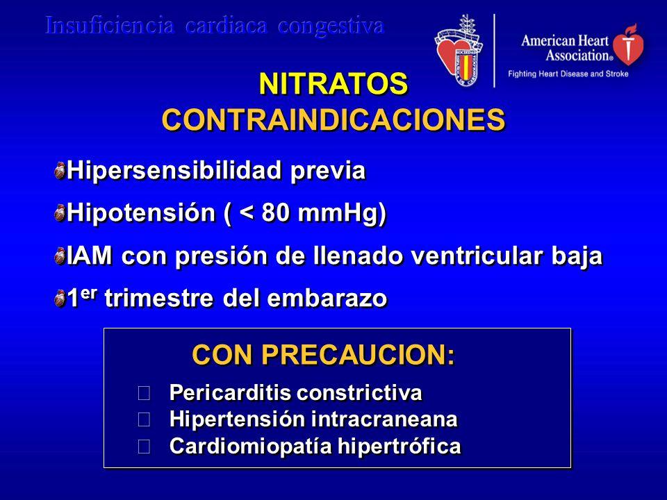 NITRATOS CONTRAINDICACIONES NITRATOS CONTRAINDICACIONES Hipersensibilidad previa Hipotensión ( < 80 mmHg) IAM con presión de llenado ventricular baja