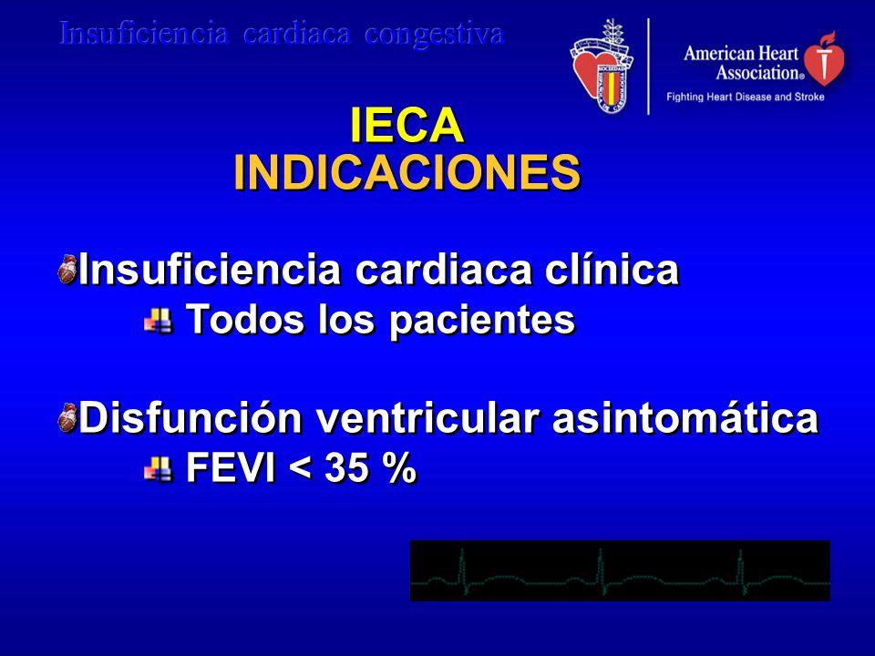 IECA INDICACIONES Insuficiencia cardiaca clínica Todos los pacientes Disfunción ventricular asintomática FEVI < 35 % Insuficiencia cardiaca clínica To