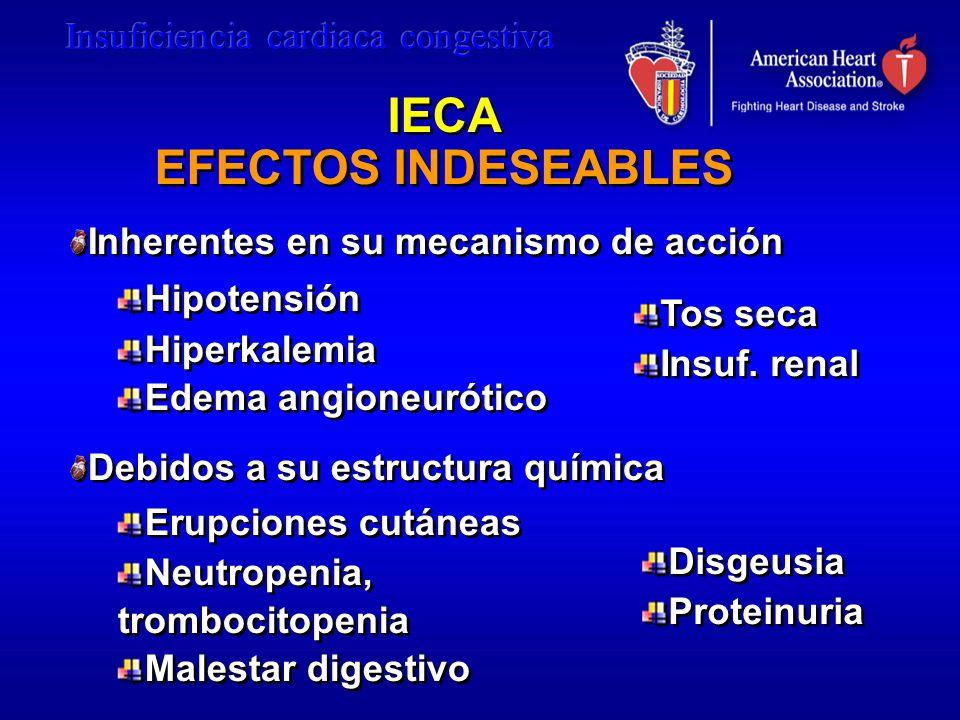 IECA EFECTOS INDESEABLES Inherentes en su mecanismo de acción Hipotensión Hiperkalemia Edema angioneurótico Debidos a su estructura química Erupciones