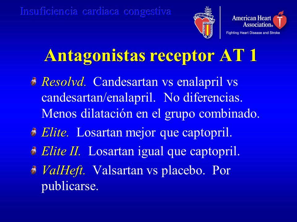 Antagonistas receptor AT 1 Resolvd. Resolvd. Candesartan vs enalapril vs candesartan/enalapril. No diferencias. Menos dilatación en el grupo combinado