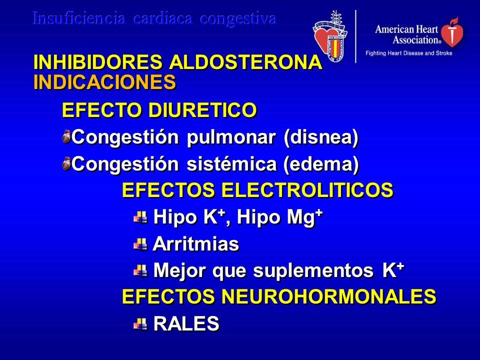 INDICACIONES INHIBIDORES ALDOSTERONA INDICACIONES EFECTO DIURETICO Congestión pulmonar (disnea) Congestión sistémica (edema) EFECTOS ELECTROLITICOS Hi