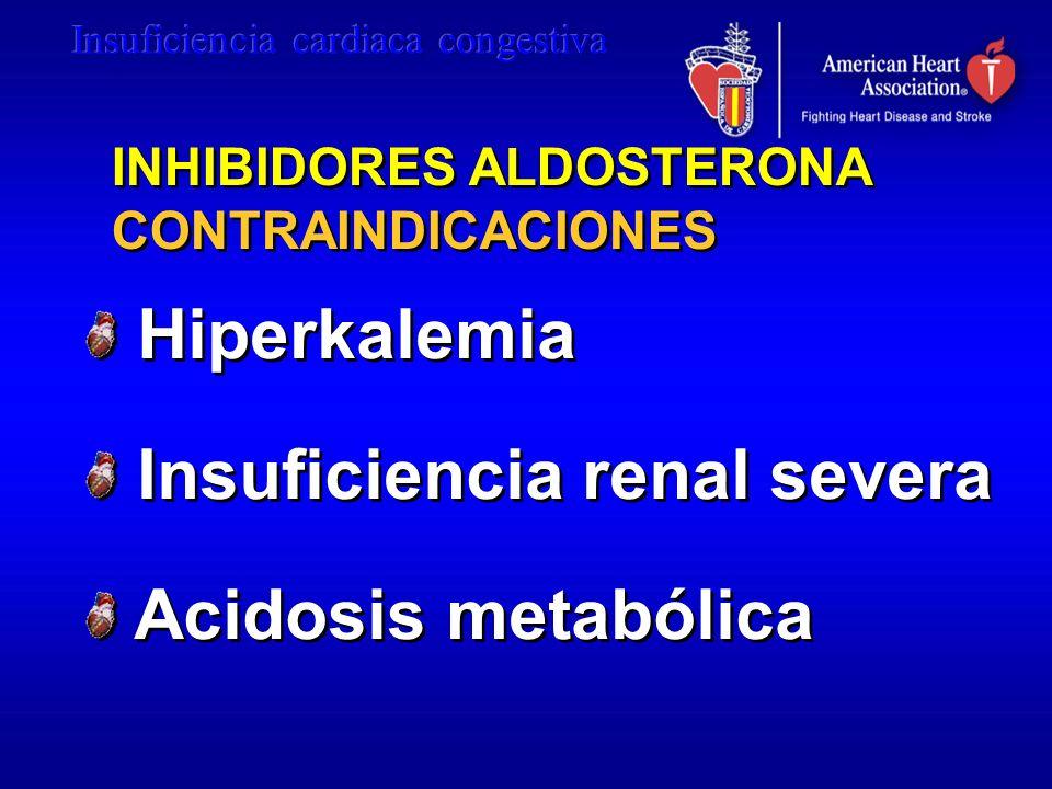 Hiperkalemia Insuficiencia renal severa Acidosis metabólica Hiperkalemia Insuficiencia renal severa Acidosis metabólica INHIBIDORES ALDOSTERONA CONTRA