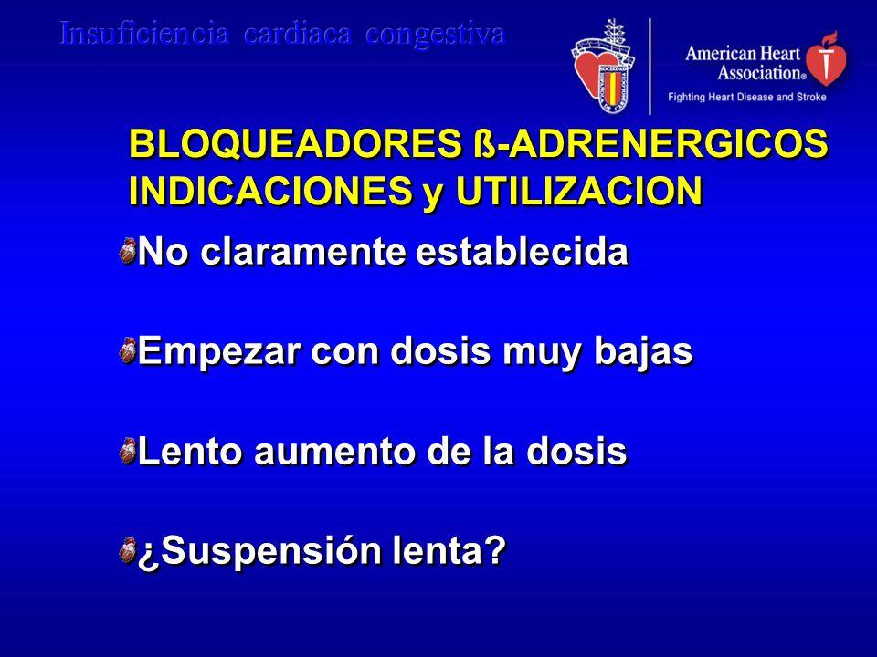BLOQUEADORES ß-ADRENERGICOS INDICACIONES y UTILIZACION No claramente establecida Empezar con dosis muy bajas Lento aumento de la dosis ¿Suspensión len