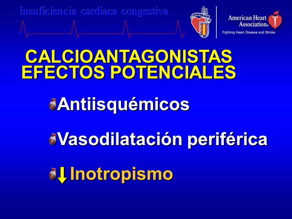 CALCIOANTAGONISTAS EFECTOS POTENCIALES CALCIOANTAGONISTAS EFECTOS POTENCIALES Antiisquémicos Vasodilatación periférica Inotropismo Antiisquémicos Vaso