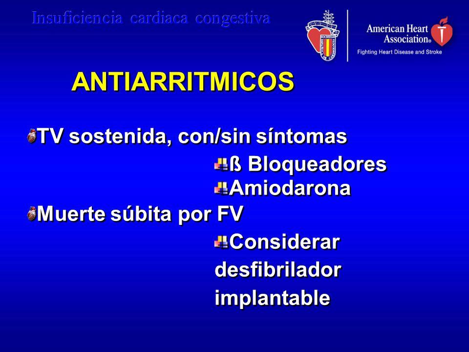 ANTIARRITMICOS TV sostenida, con/sin síntomas ß Bloqueadores Amiodarona Muerte súbita por FV Considerar desfibrilador implantable TV sostenida, con/si