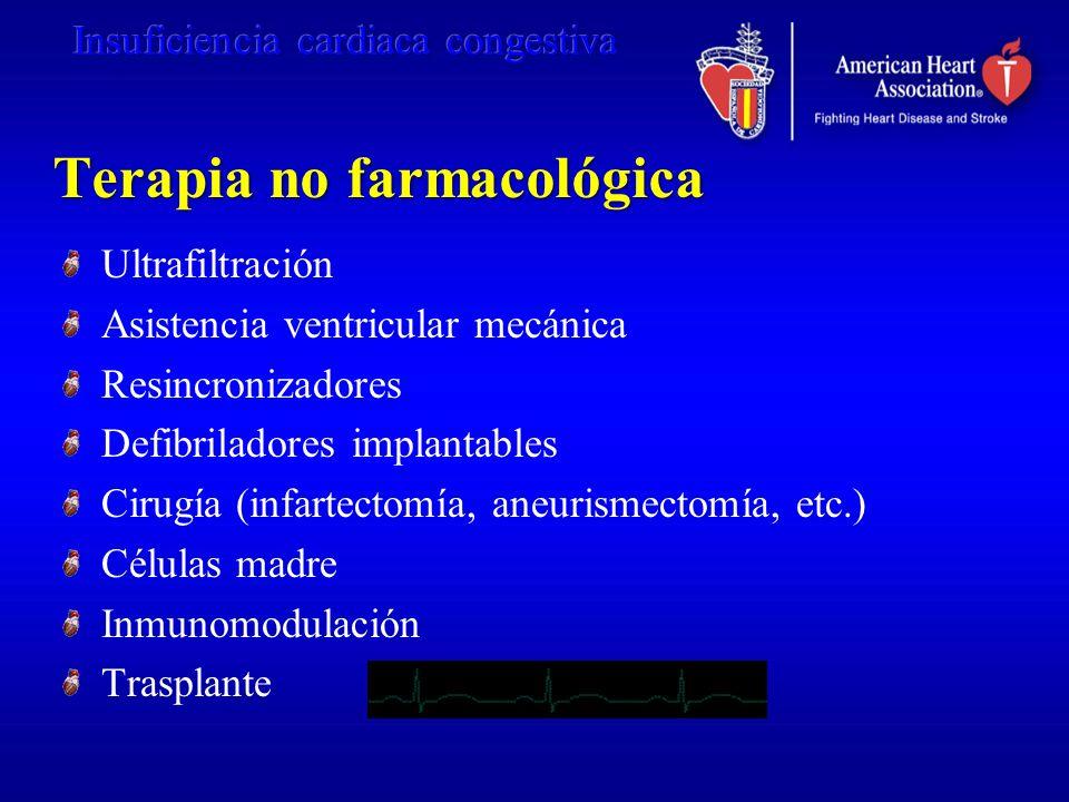 Terapia no farmacológica Ultrafiltración Asistencia ventricular mecánica Resincronizadores Defibriladores implantables Cirugía (infartectomía, aneuris