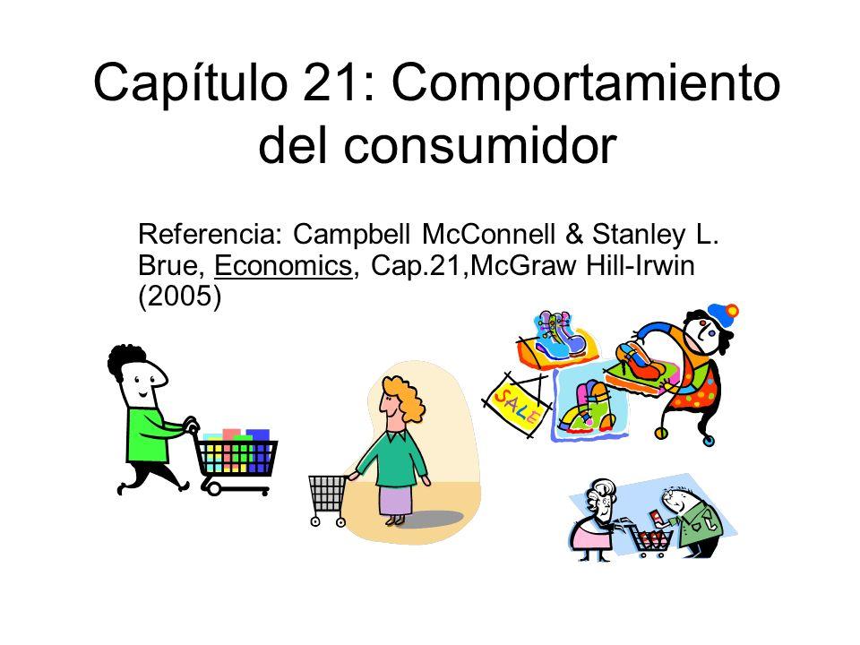 Capítulo 21: Comportamiento del consumidor Referencia: Campbell McConnell & Stanley L. Brue, Economics, Cap.21,McGraw Hill-Irwin (2005)