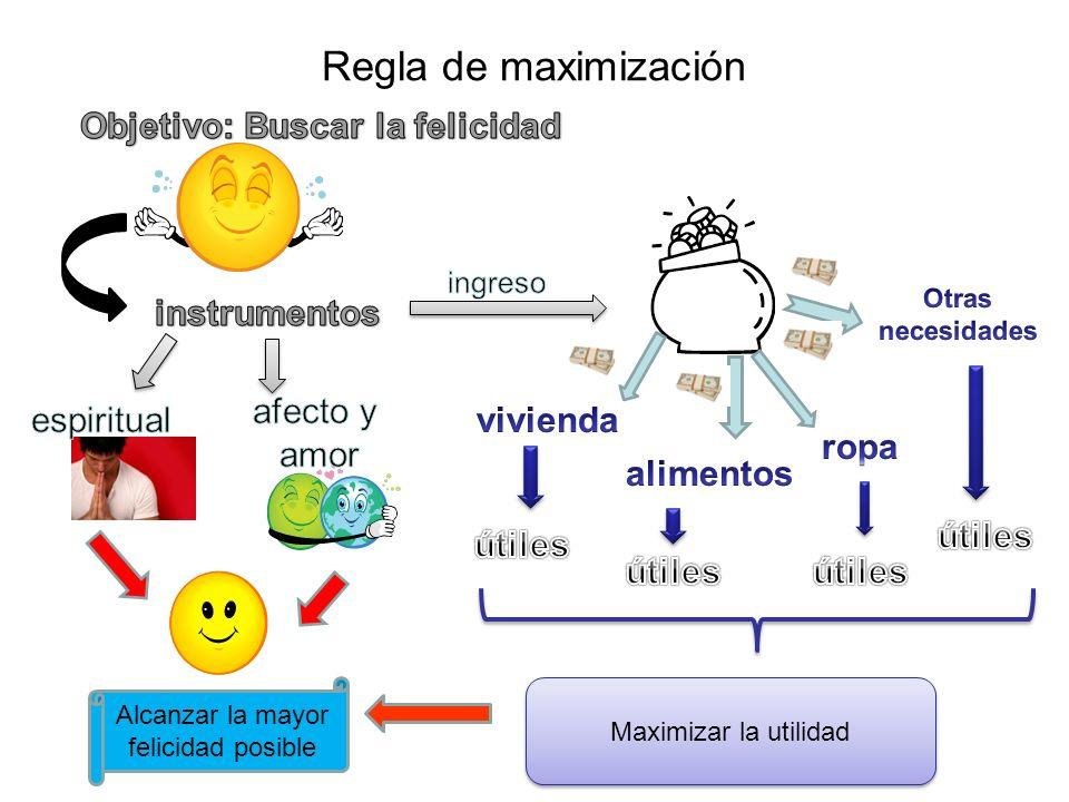 Regla de maximización Maximizar la utilidad Alcanzar la mayor felicidad posible