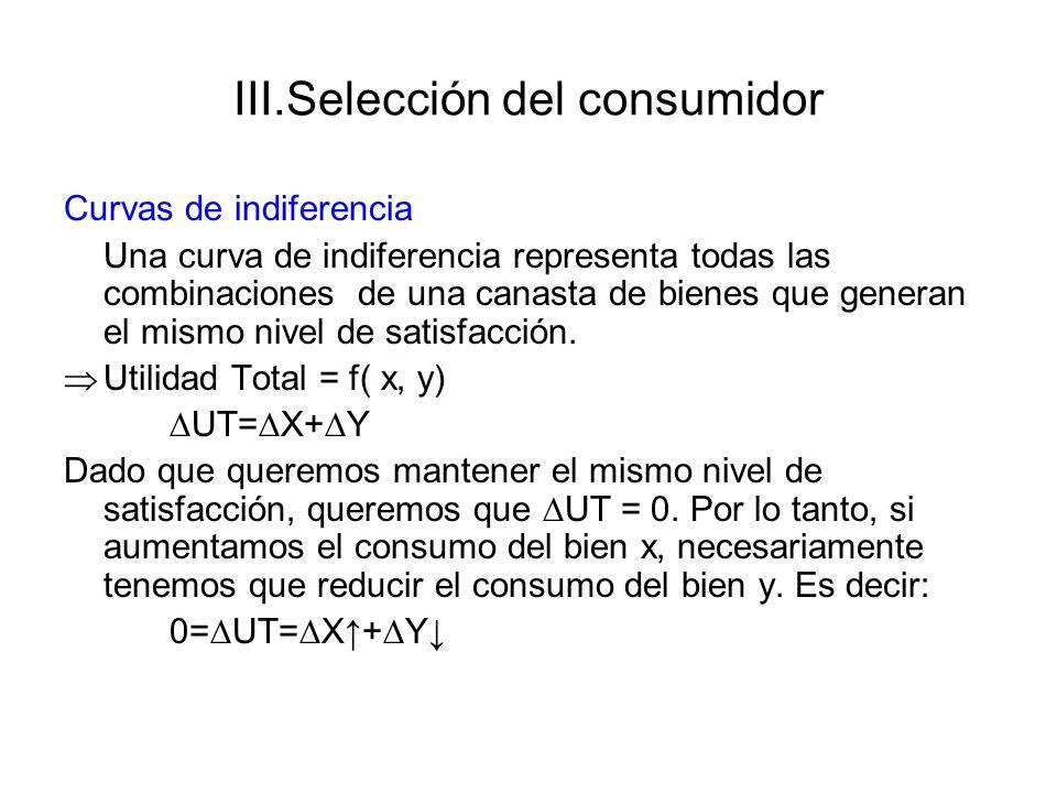 III.Selección del consumidor Curvas de indiferencia Una curva de indiferencia representa todas las combinaciones de una canasta de bienes que generan