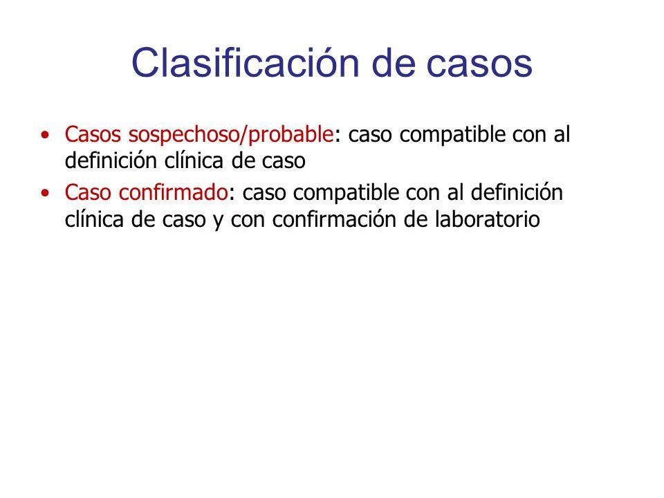 Clasificación de casos Casos sospechoso/probable: caso compatible con al definición clínica de caso Caso confirmado: caso compatible con al definición