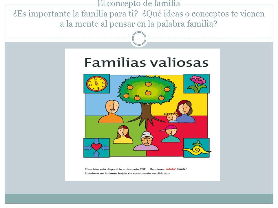 El concepto de familia ¿Es importante la familia para ti? ¿Qué ideas o conceptos te vienen a la mente al pensar en la palabra familia?