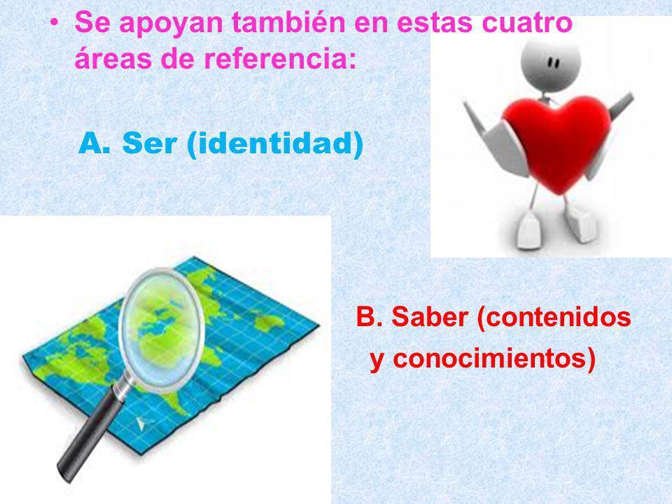 Se apoyan también en estas cuatro áreas de referencia: A. Ser (identidad) B. Saber (contenidos y conocimientos)