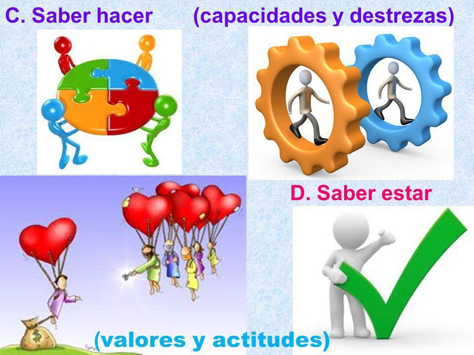 C. Saber hacer (capacidades y destrezas) ( valores y actitudes) D. Saber estar
