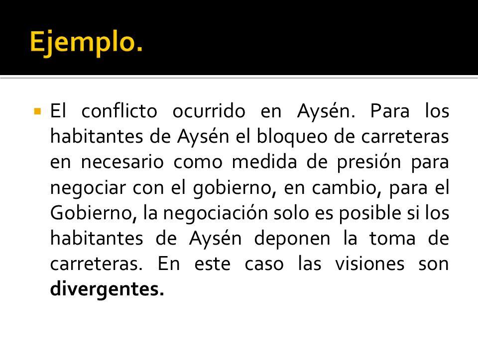 El conflicto ocurrido en Aysén.