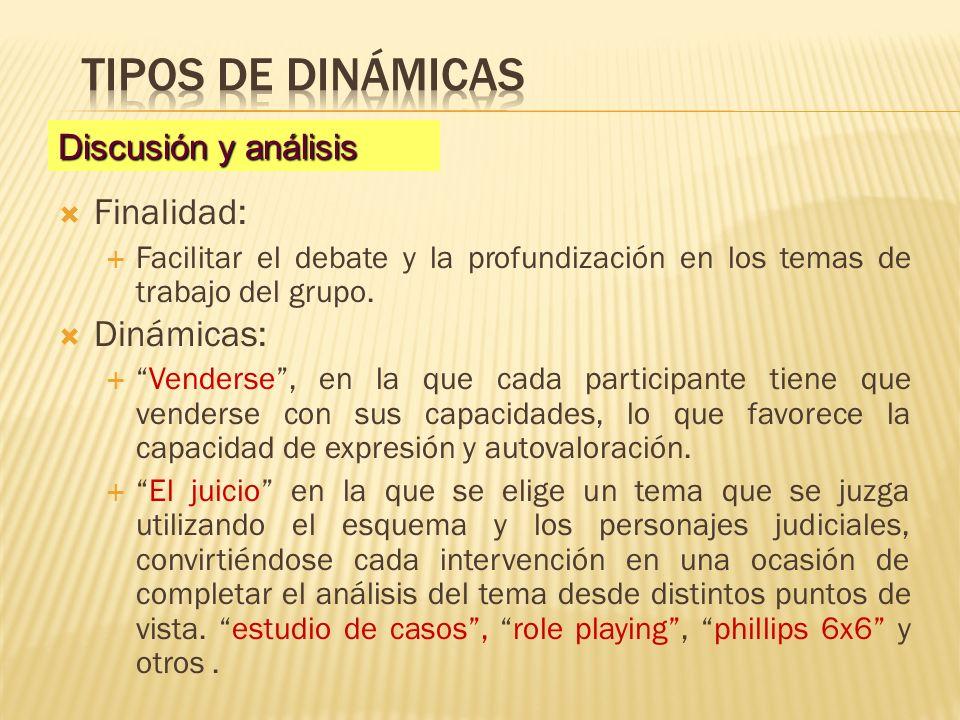 Finalidad: Facilitar el debate y la profundización en los temas de trabajo del grupo. Dinámicas: Venderse, en la que cada participante tiene que vende