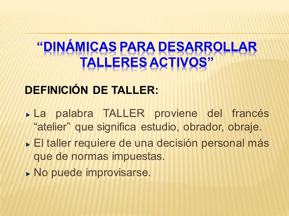 DEFINICIÓN DE TALLER: La palabra TALLER proviene del francés atelier que significa estudio, obrador, obraje. El taller requiere de una decisión person