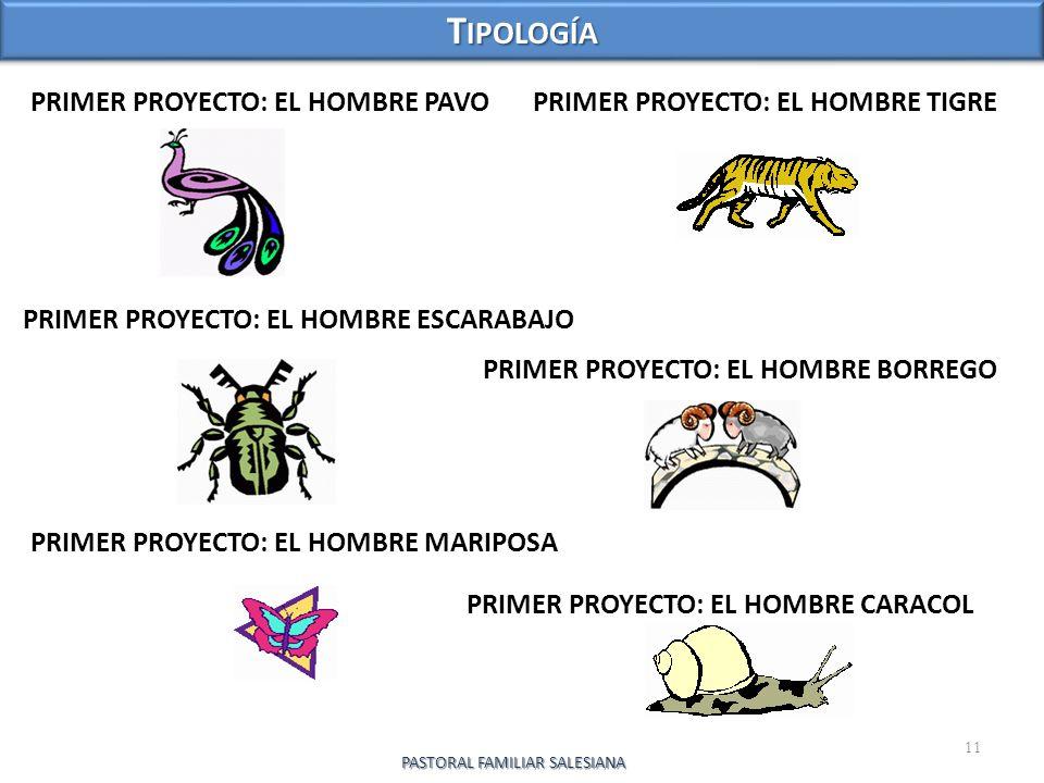 PRIMER PROYECTO: EL HOMBRE PAVO 11 T IPOLOGÍA PASTORAL FAMILIAR SALESIANA PRIMER PROYECTO: EL HOMBRE TIGRE PRIMER PROYECTO: EL HOMBRE ESCARABAJO PRIME