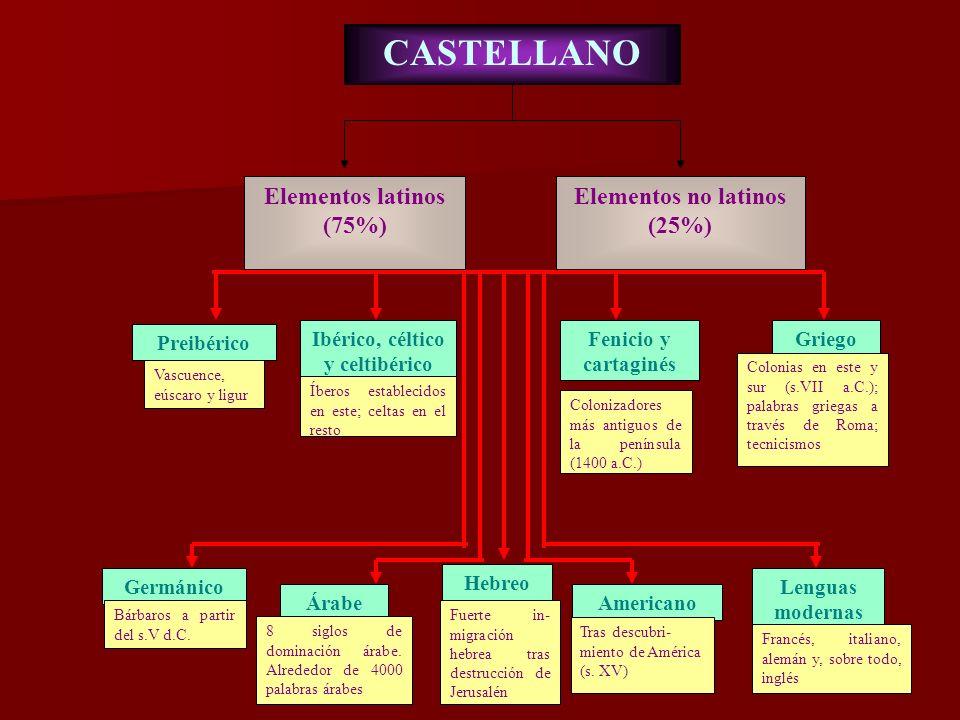 Lenguas románicas Lenguas románicas Las lenguas prerromanasLenguas románicas
