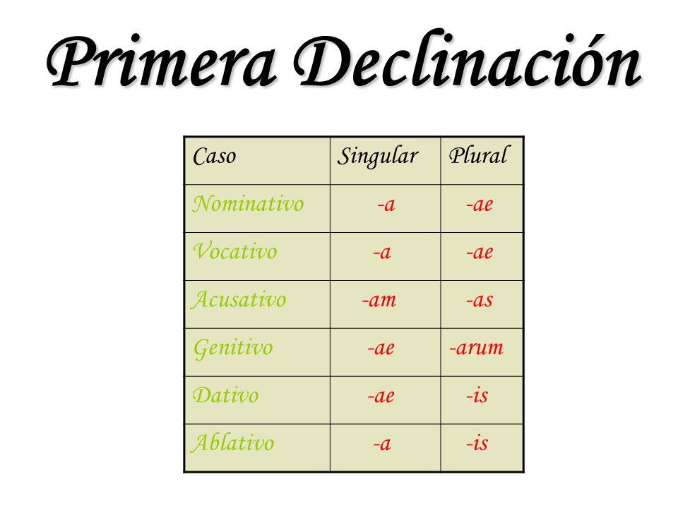 Primera Declinación CasoSingularPlural Nominativo-a -ae Vocativo -a -ae Acusativo -am -as Genitivo -ae-arum Dativo -ae -is Ablativo -a -is