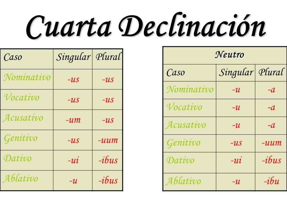 Cuarta Declinación CasoSingularPlural Nominativo -us Vocativo -us Acusativo -um-us Genitivo -us-uum Dativo -ui-ibus Ablativo -u-ibus Neutro CasoSingul