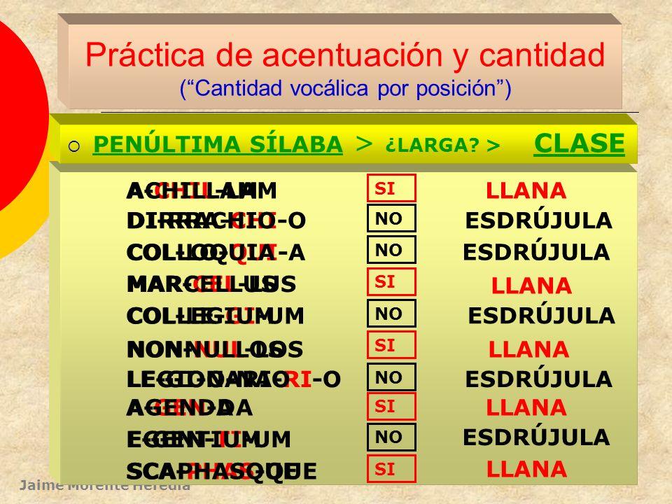 Jaime Morente Heredia El acento: El acento : No se ponen tildes en latín. No hay agudas. Son llanas todas las bisílabas. Las polisílabas son: Llanas,