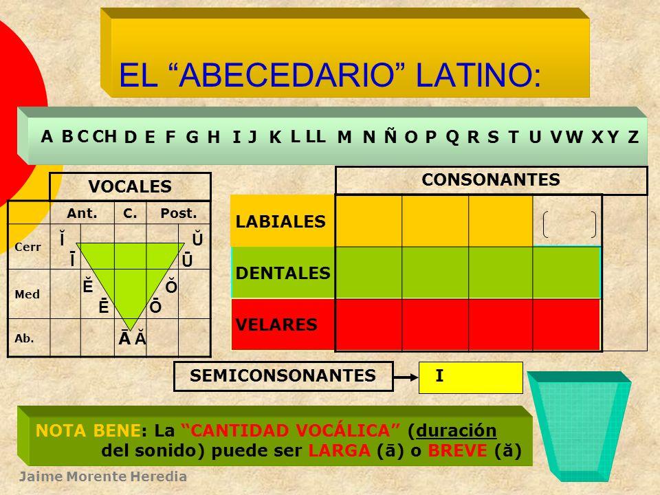 Jaime Morente Heredia EL ABECEDARIO LATINO EN LATIN NO EXISTE LA: CH es la c + h J es la i consonante LL son dos eles Ñ V es la u consonante W