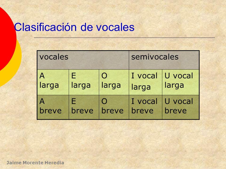 Jaime Morente Heredia Clasificación de FONEMAS: Diptongos Vocales Consonantes