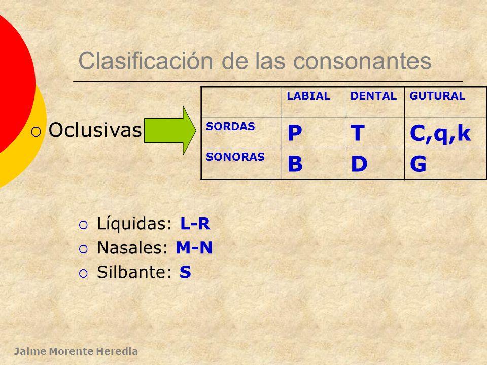 Jaime Morente Heredia Clasificación de diptongos Los diptongos latinos en época clásica eran: Los diptongos latinos en época clásica eran: Ae Oe Au Eu