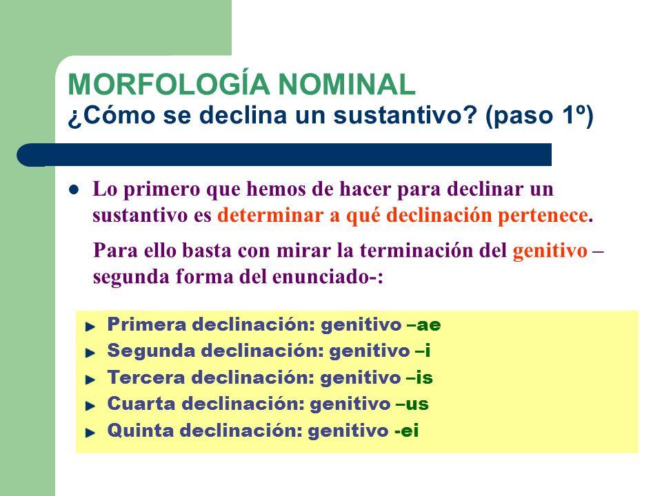 ENUNCIADO DE SUSTANTIVOS (2 FORMAS) NOMINATIVOGENITIVO + FORTUNA, MURUS, PUER, BELLUM, CLAMOR, HOSTIS, CURSUS, CORNU, DIES, FORTUN-AE MUR-I PUER-I BEL