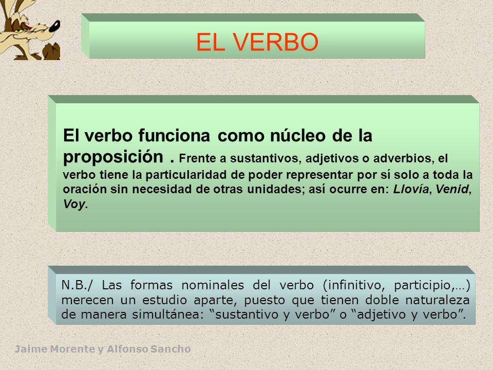 Jaime Morente y Alfonso Sancho EL VERBO El verbo funciona como núcleo de la proposición.