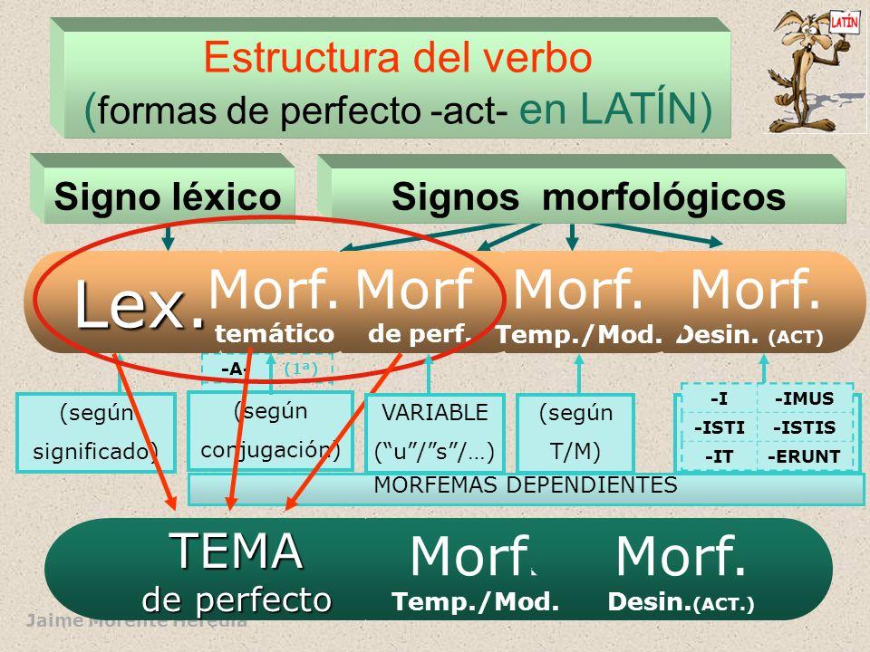 Jaime Morente Heredia Estructura del verbo ( formas de perfecto -act- en LATÍN) Signos morfológicosSigno léxico -A- (1ª) -E- (2ª) -Ø- (3ª) -I- (4ª) -O,-M-MUS -S-TIS -T-T-NT MORFEMAS DEPENDIENTES Lex.