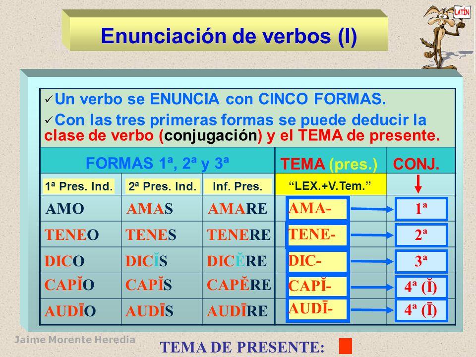 Jaime Morente Heredia AMOAMASAMARE AMA- 1ª TENESTENERE TENE- 2ª DICĬSDICĔRE DIC- 3ª CAPĬSCAPĔRE CAPĬ- 4ª (Ĭ) AUDĪSAUDĪRE AUDĪ- 4ª (Ī) TENEO DICO CAPĬO AUDĪO Con las tres primeras formas se puede deducir la clase de verbo (conjugación) y el TEMA de presente.