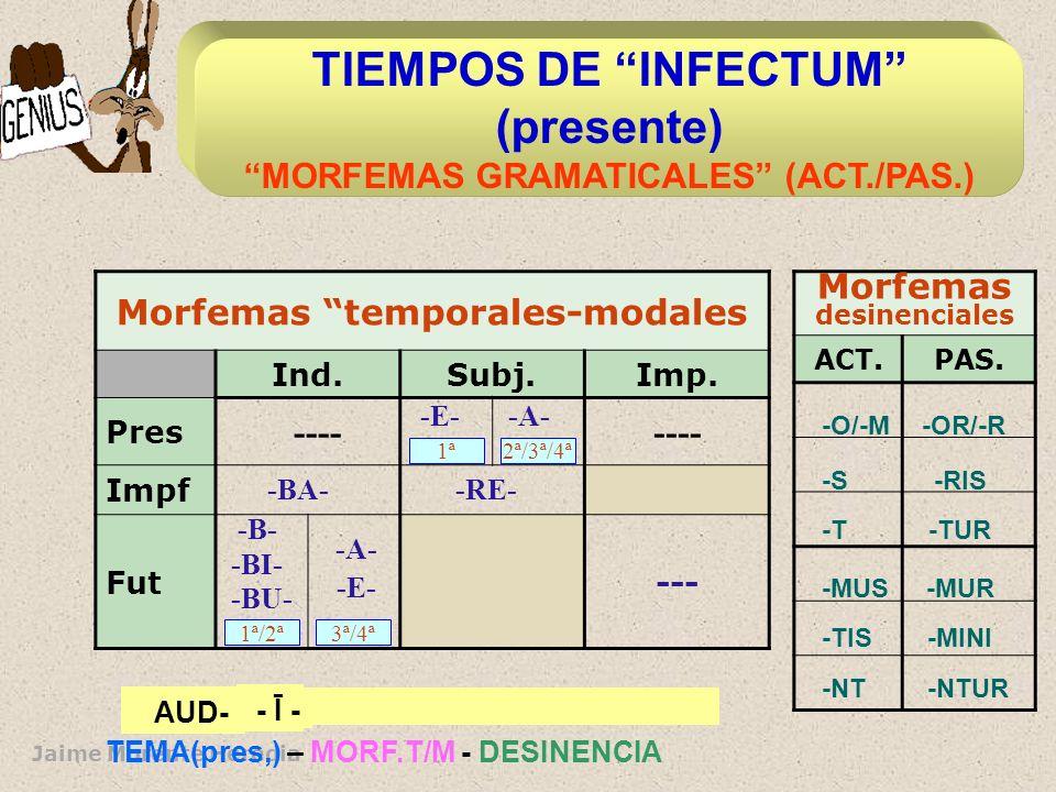 Jaime Morente Heredia Enunciación de verbos (II) AMOAMASAMAREAMAVIAMATUM TENESTENERETENUITENTUM DICĬSDICĔREDIXIDICTUM CAPĬSCAPĔRECEPICAPTUM AUDĪSAUDĪR