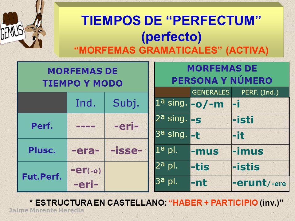 Jaime Morente Heredia Morfemas temporales-modales Ind.Subj.Imp. Pres Impf Fut--- ---- -BA- -B- -E- -RE- ---- -E- -A- 3ª/4ª1ª/2ª 2ª/3ª/4ª1ª Morfemas de