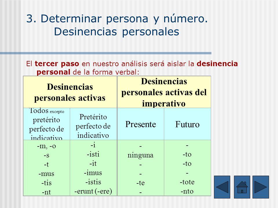 3.Determinar persona y número.