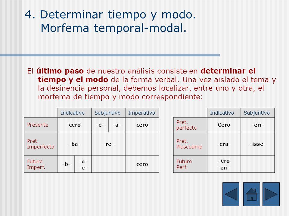 3. Determinar persona y número. Desinencias personales El tercer paso en nuestro análisis será aislar la desinencia personal de la forma verbal: Desin