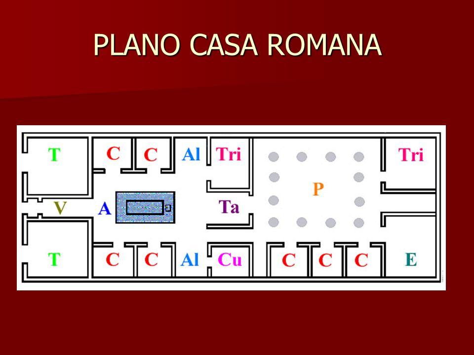 PLANO CASA ROMANA