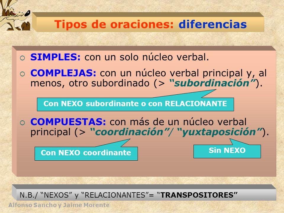Alfonso Sancho y Jaime Morente Tipos de oraciones: diferencias SIMPLES: con un solo núcleo verbal. COMPLEJAS: con un núcleo verbal principal y, al men