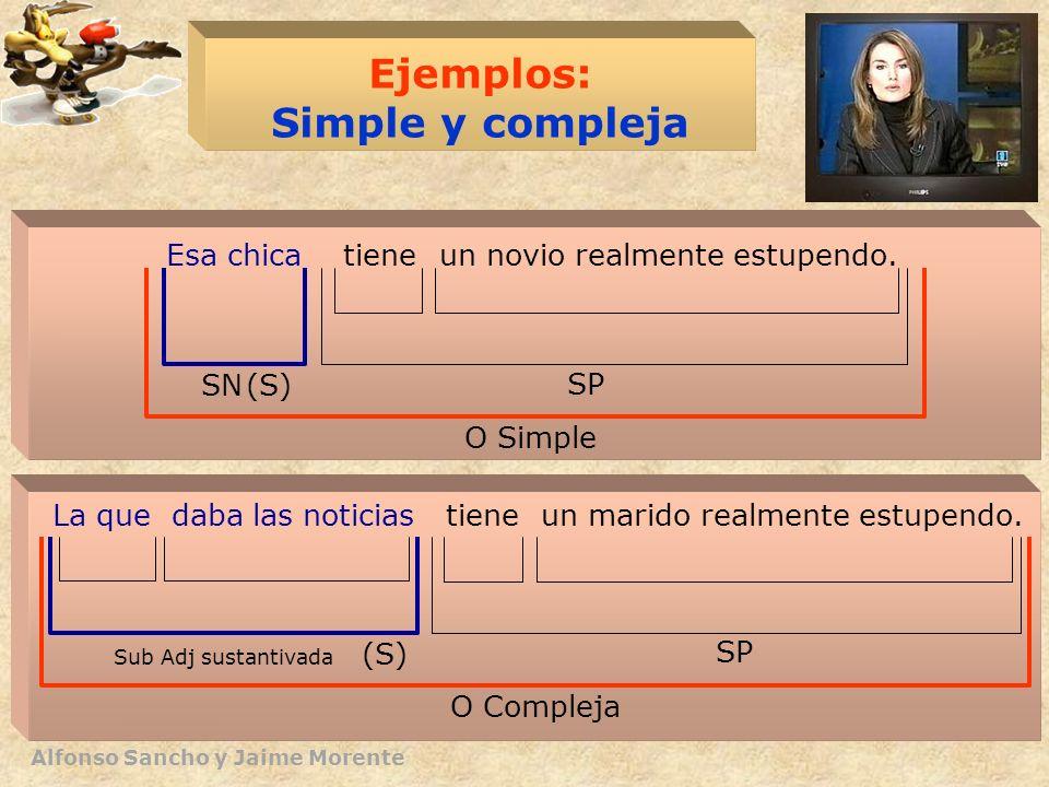 Alfonso Sancho y Jaime Morente Ejemplos: Simple y compleja un novio realmente estupendo.Esa chicatiene O Simple SN un marido realmente estupendo.tiene