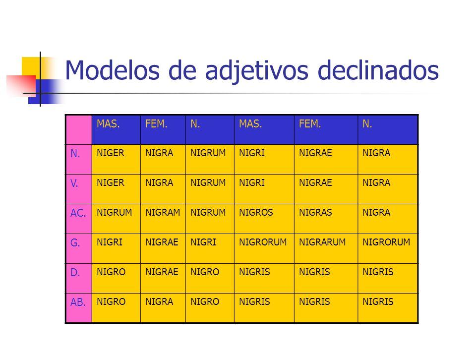 Modelos de adjetivos declinados MAS.FEM.N.MAS.FEM.N. NIGERNIGRANIGRUMNIGRINIGRAENIGRA V. NIGERNIGRANIGRUMNIGRINIGRAENIGRA AC. NIGRUMNIGRAMNIGRUMNIGROS