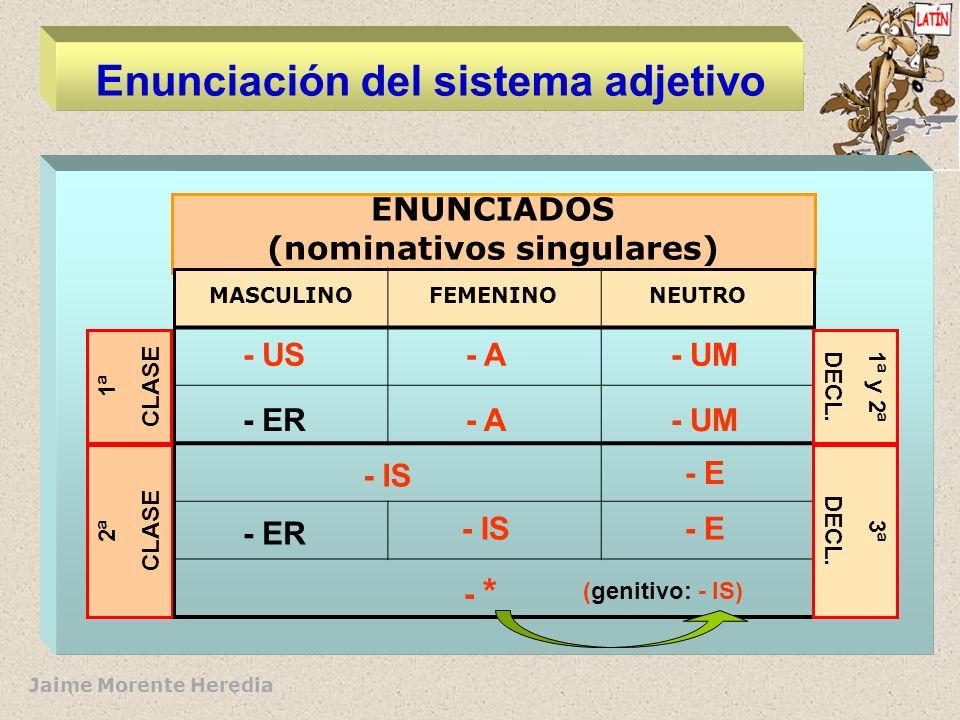 Jaime Morente Heredia Clases de adjetivos en LATÍN 1ª Clase: con terminaciones de dos declin. * Declinación 1ª (para género femenino ) * Declinación 2