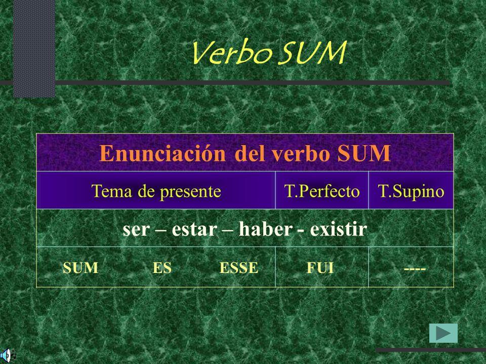 Verbo SUM Enunciación del verbo SUM Tema de presenteT.PerfectoT.Supino ser – estar – haber - existir SUMESESSEFUI----