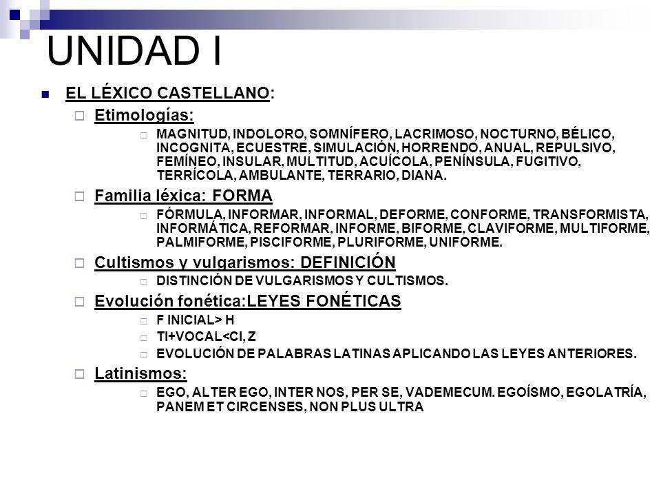 UNIDAD I EL LÉXICO CASTELLANO: Etimologías: MAGNITUD, INDOLORO, SOMNÍFERO, LACRIMOSO, NOCTURNO, BÉLICO, INCOGNITA, ECUESTRE, SIMULACIÓN, HORRENDO, ANU