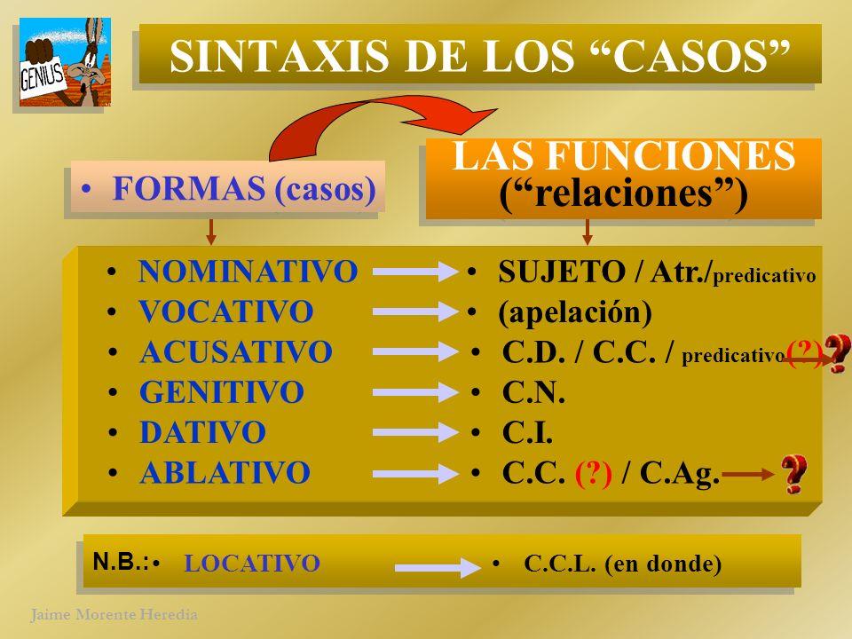 Jaime Morente Heredia N.B.: SINTAXIS DE LOS CASOS SINTAXIS DE LOS CASOS FORMAS (casos) NOMINATIVO SUJETO / Atr./ predicativo VOCATIVO (apelación) ACUSATIVO C.D.
