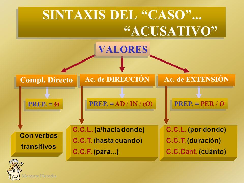 Jaime Morente Heredia N.B.: SINTAXIS DE LOS CASOS SINTAXIS DE LOS CASOS FORMAS (casos) NOMINATIVO SUJETO / Atr./ predicativo VOCATIVO (apelación) ACUS