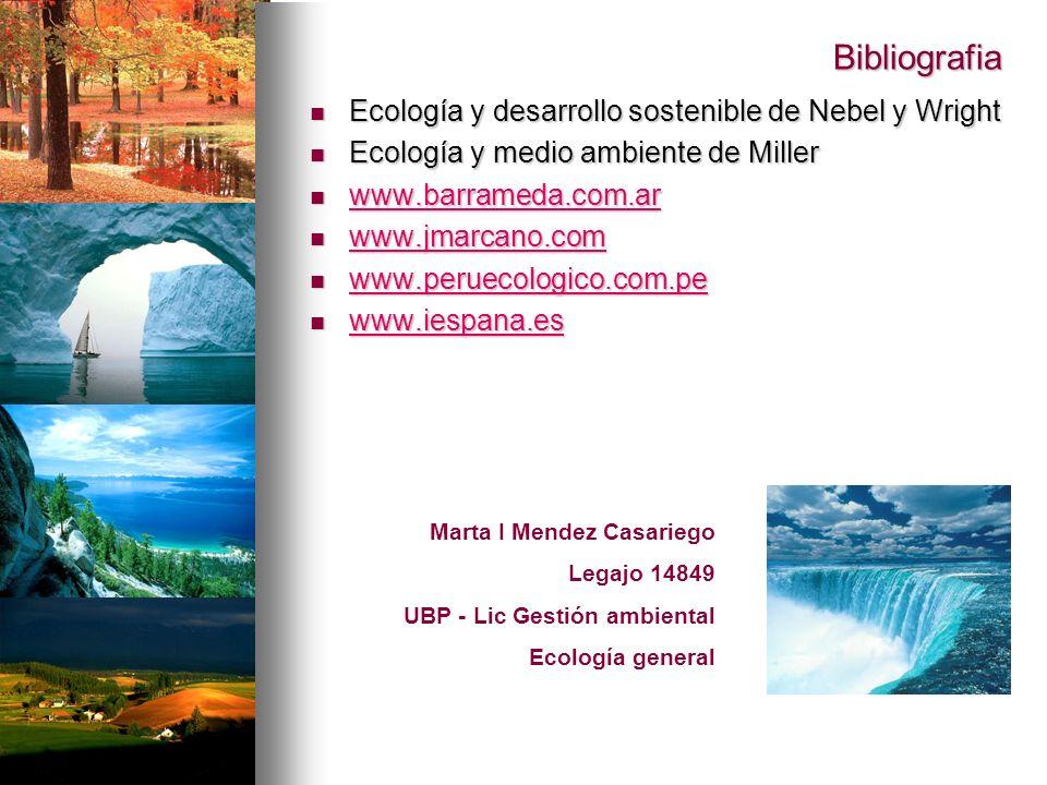 Bibliografia Ecología y desarrollo sostenible de Nebel y Wright Ecología y desarrollo sostenible de Nebel y Wright Ecología y medio ambiente de Miller