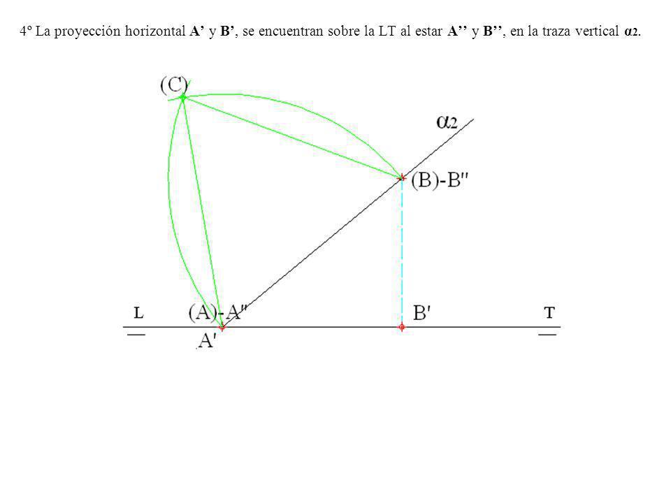 4º La proyección horizontal A y B, se encuentran sobre la LT al estar A y B, en la traza vertical α 2.