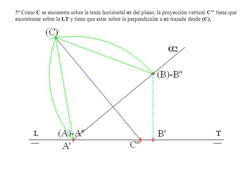 5º Como C se encuentra sobre la traza horizontal α 1 del plano, la proyección vertical C tiene que encontrarse sobre la LT y tiene que estar sobre la