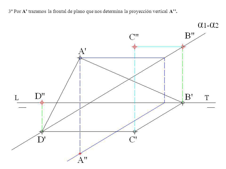 3º Por A trazamos la frontal de plano que nos determina la proyección vertical A.