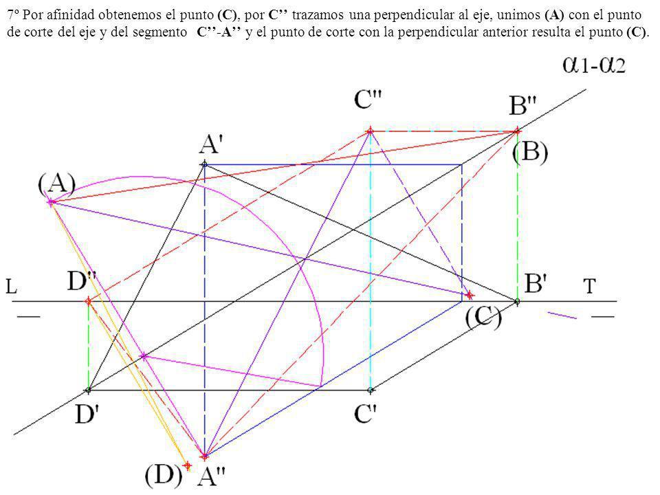 7º Por afinidad obtenemos el punto (C), por C trazamos una perpendicular al eje, unimos (A) con el punto de corte del eje y del segmento C-A y el punt